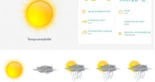 Vague de chaleur prévue lundi et mardi