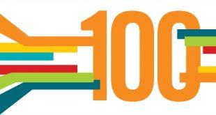 Top 100 des sites visités depuis le Maroc